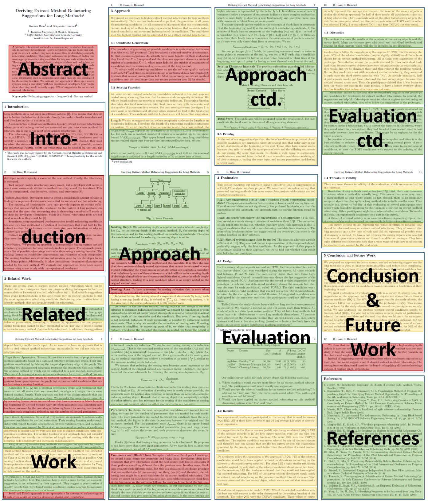 From Thesis To Paper: My First Publication On A Scientific Conference |  Thesis Guide